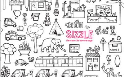 Sell the Sizzle. Canvi climàtic: Ven el que és apetitós